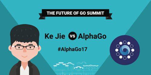 Future Of Go Summit