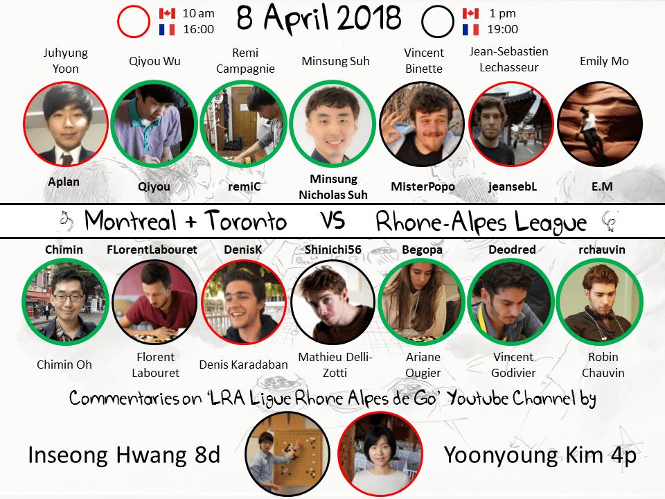 Dimanche 8 avril : LRA vs Canada