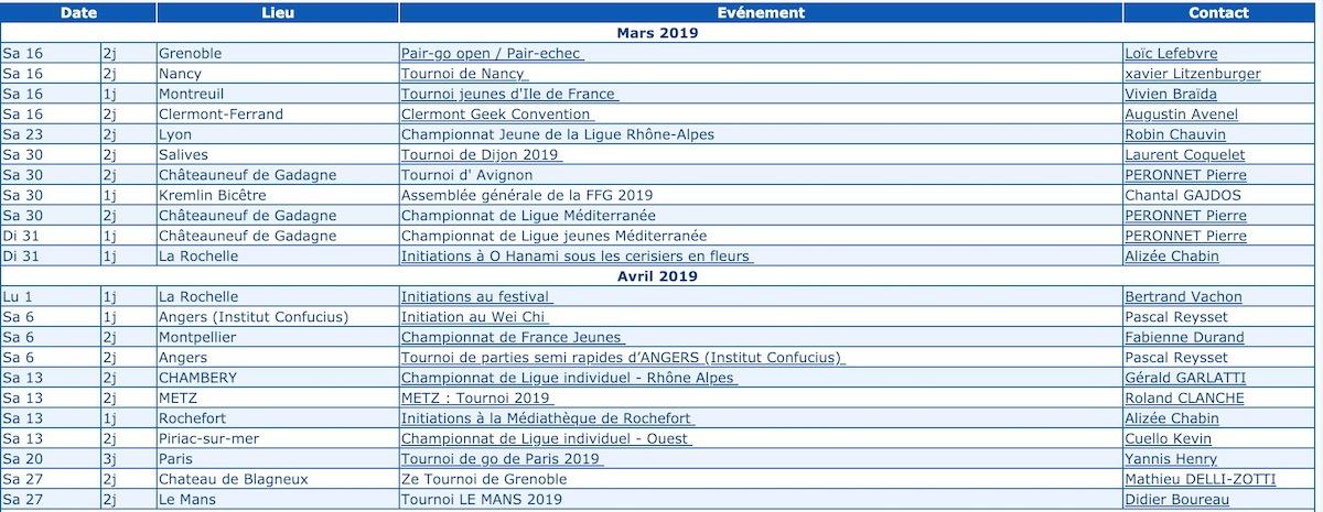 calendrier-FFG-mars-avril-2019