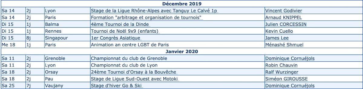 calendrier-ffg-jeu-de-go-decembre-2019